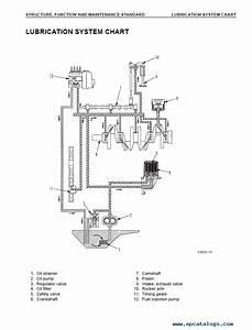 Komatsu Diesel Engine 95