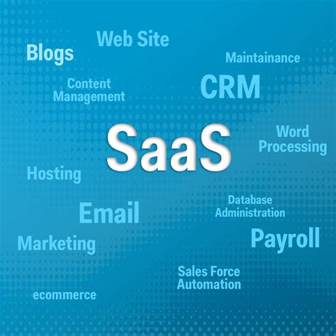 SaaS - Software As A Service - Free Gartner Research
