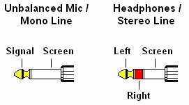 electronics 2000 pin outs jack connectors With 35mm headphone jack schematic diagram and pinout assignment
