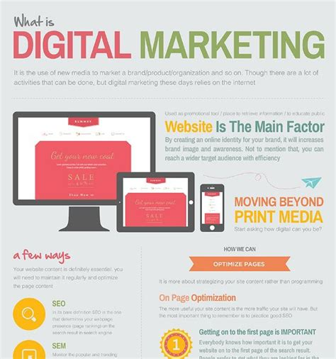 what is digital marketing get to about the term what is digital marketing