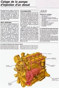 Pompe Injection Diesel : calage d 39 une pompe injection diesel ~ Gottalentnigeria.com Avis de Voitures