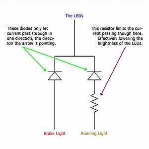dimming - Question on Resistors for use with 5050 LED ...