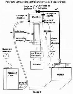 Moteur à Eau : construire un moteur a eau moteur a eau les plans spiritualit nouvel age energies libres ~ Medecine-chirurgie-esthetiques.com Avis de Voitures