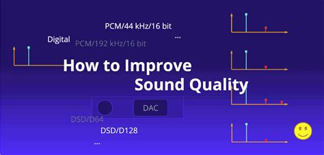 aui converter  hiend converter audio iso dff dsf