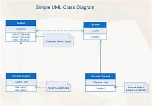Best Uml Diagram Visio Alternative