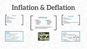Inflation Und Deflation : inflation deflation by sabine r del on prezi next ~ Watch28wear.com Haus und Dekorationen