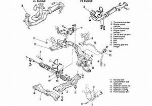 Wheel Lug Studs