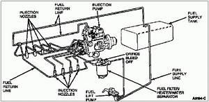 Fuel System Description With Diesel Engine Fuel System