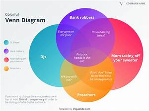 Colorful Venn Diagram Powerpoint Template  Download Free