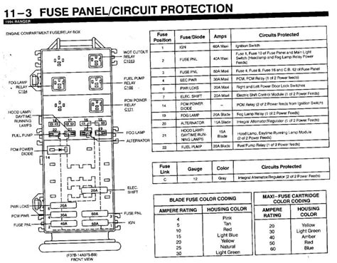 Ford Ranger Fuse Panel Wiring Diagram Schematic