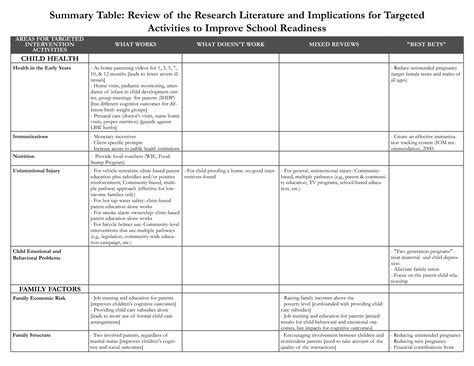 Business plan for starting a cattle farm concert critique essays writing the perfect essay marijuana essay outline
