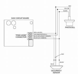 Connecting Simply5 To Occupancy Sensors And  Or Photocells