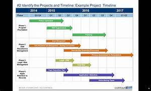 high level project plan excel template idealvistalistco With high level project timeline template