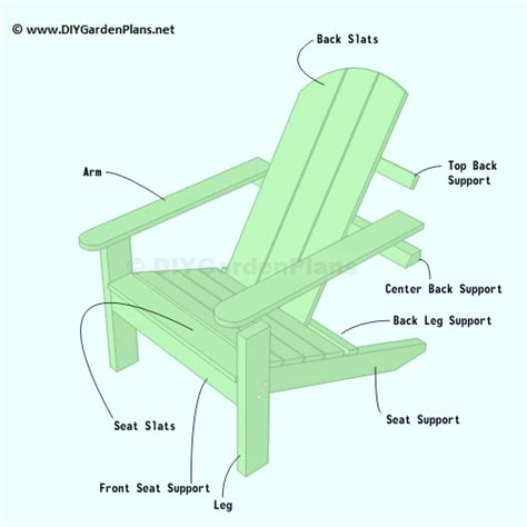 easy  follow plans   adirondack chair
