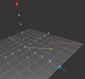 Vektoren Rechnung : mp kapitel 2 punkte pfeile und vektoren matroids matheplanet ~ Themetempest.com Abrechnung