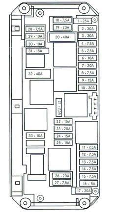 fuse box diagram   jetta google search tree