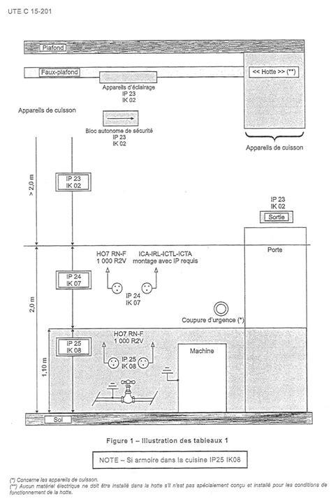 norme electrique cuisine forum électricité conseils installation électrique erp