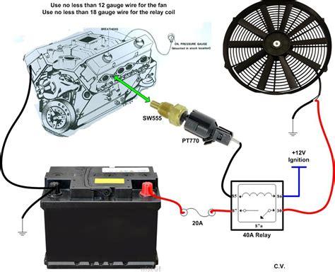 Dual Fans Wiring Switch Third Generation Body