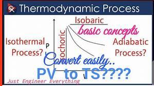 Conversion Of Pv Diagrams Into Ts Diagrams