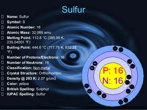 Number Of Protons In Sulfur by Non Metals