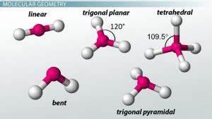 Molecular orbital theory & Valence shell electron pair ...