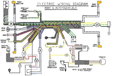Cat Eye Wiring Diagram 50cc by Wiring Diagrams 171 Myrons Mopeds
