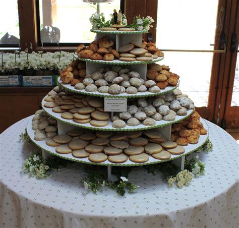 wedding cake alternatives cookies 4 jpg 1280 215 1223