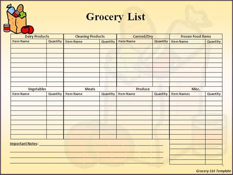 grocery checklist template food for thought gps for the gs grocery store flylady net