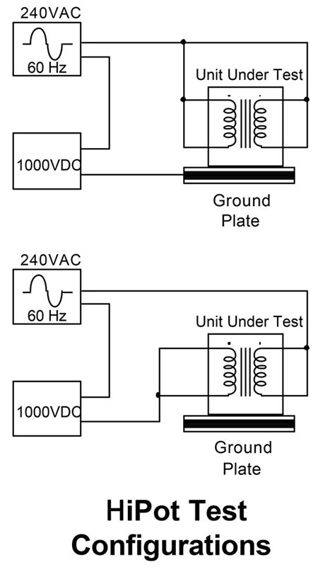 hipot test wiring diagram from the q and a nuts volts magazine