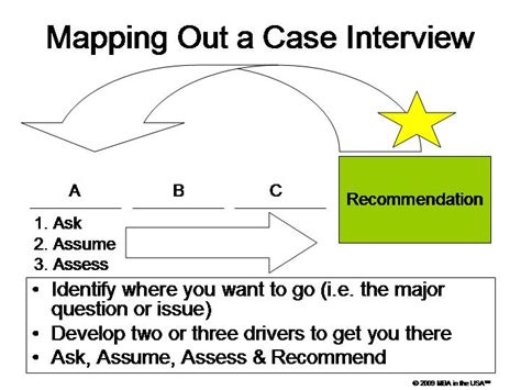 interview case how to ace your case interview ivy city tribune