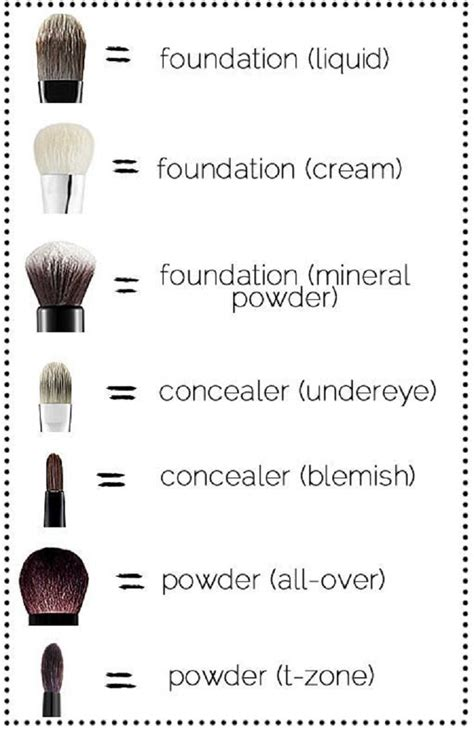 top  foundation tips  flawless finish top inspired