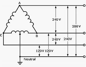 Grounded B Phase Wiring Diagram : power distribution configurations with three 3ph power lines ~ A.2002-acura-tl-radio.info Haus und Dekorationen