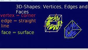 3d-shapes  Vertices  Edges And Faces