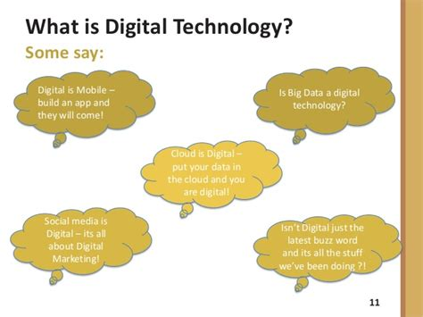 The Future Of Digital Technology Why Your Company Should