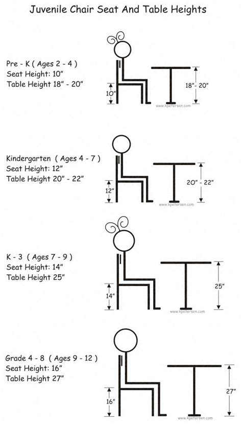 image result  children table seat clearance bambuzi furniture intended kids dimensions
