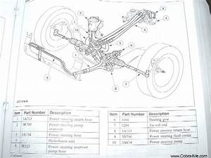 My Question Is About Routing Power Steering Lines In A