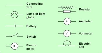 electricity moving charges potential difference