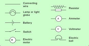Electricity Circuits Symbols