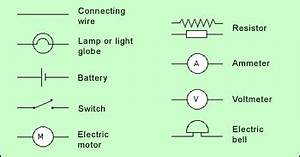 Electricity  Moving Charges  Potential Difference Between