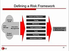 Operational Risk Policy Template Gallery Template Design