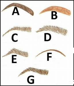 8 best Type of eyebrows images on Pinterest | Faces, Eye ...