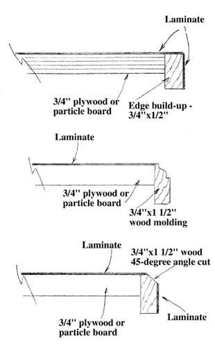 Laminate countertops, Countertops and Woods on Pinterest