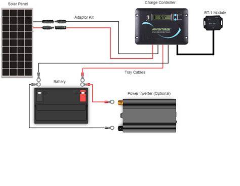 Rv Solar Panel Wiring by 200 Watt 12 Volt Solar Rv Kit Renogy Solar