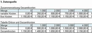 Break Even Berechnen : excel tipp m gliche formatierungen eines break even analyse diagramms ~ Themetempest.com Abrechnung