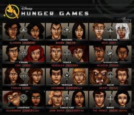 the hunger characters list with pictures burnt bread hunger games disney style your favorite characters in panem