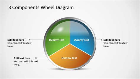 components wheel diagram  powerpoint slidemodel