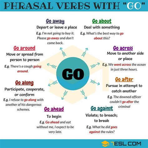86 Useful Phrasal Verbs With Go (with Meaning And Examples)  7 E S L
