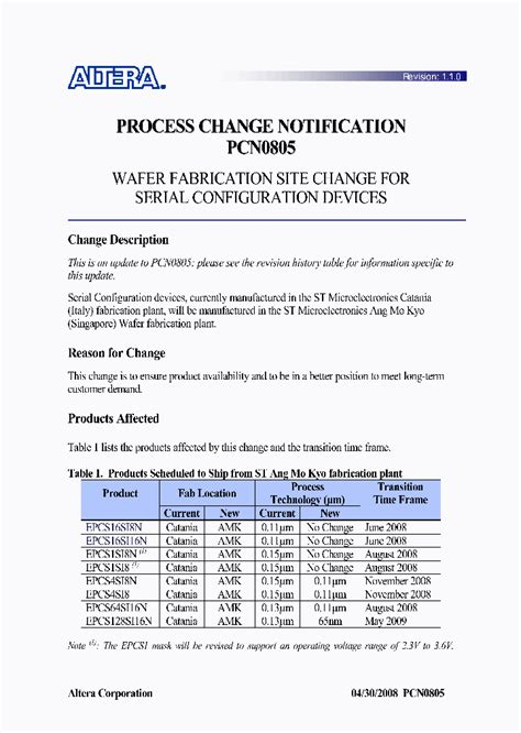 EPCS4SI8_4160422.PDF Datasheet Download --- IC-ON-LINE
