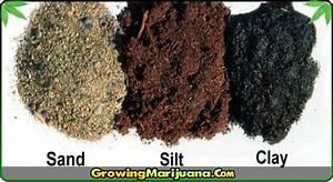 Types of Soil http://www.growingmarijuana.com/types-of ...