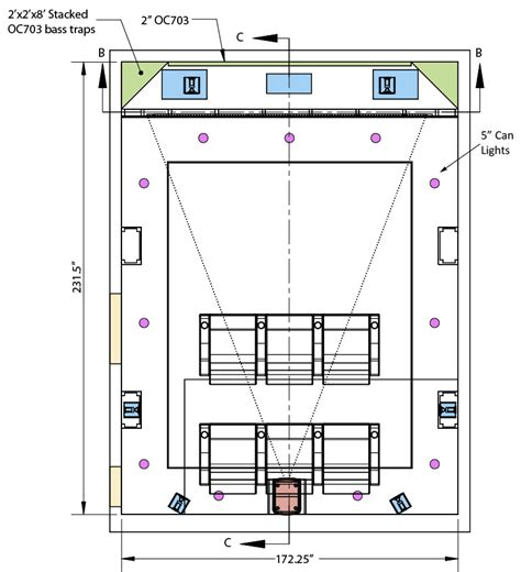 Home Design Dimensions by Basement Home Theater Thuisbioscoop Cinema